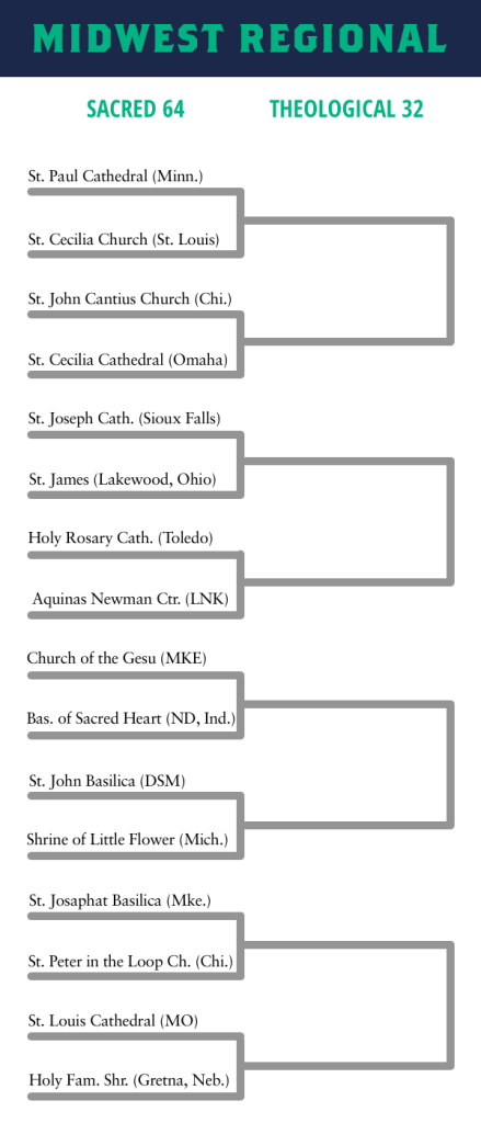Art and Liturgy - Church Madness 2016 Midwest Bracket