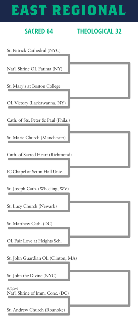 Church Madness East Bracket