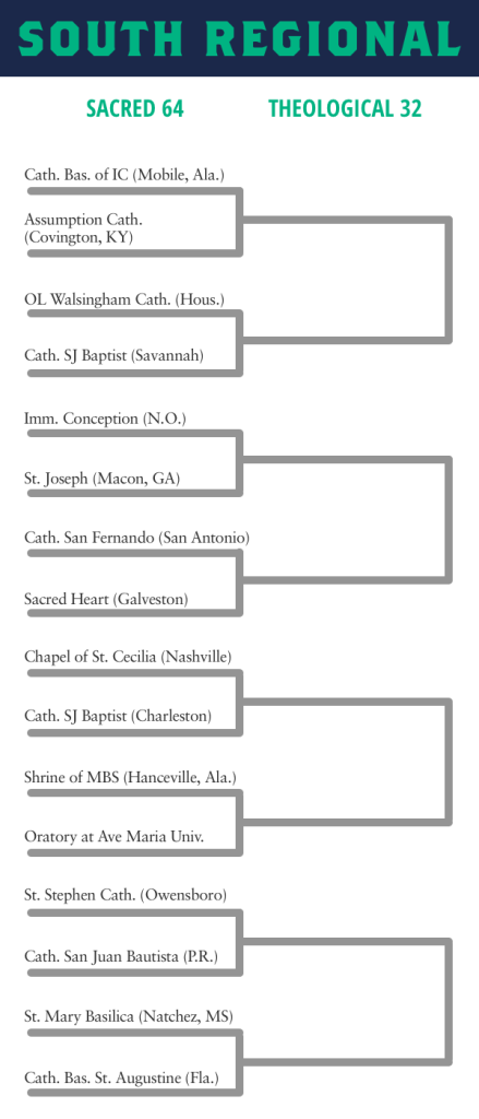 Church Madness South Bracket