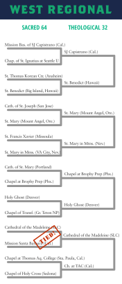 Church Madness West Bracket 32