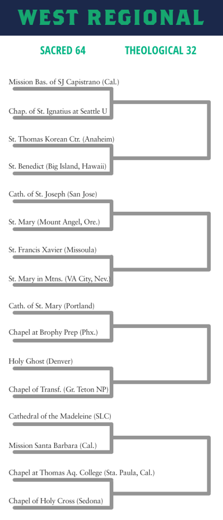 Church Madness West Bracket