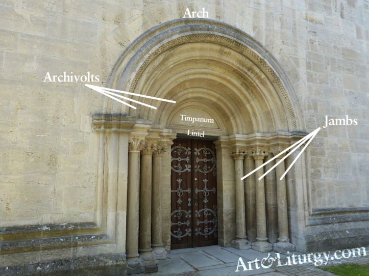 Art and Liturgy - Romanesque Portal Diagram