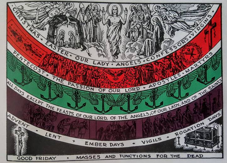 Art and Liturgy - Pre1962 Chart of Liturgical Colors